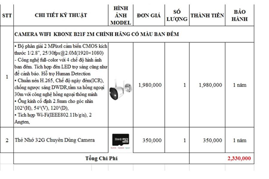 Lắp camera wifi giá rẻ