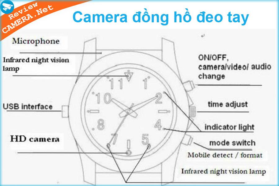 Camera đồng hồ đeo tay