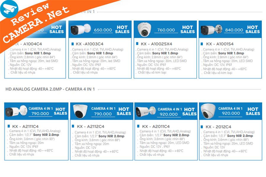 Giá của camera Analog