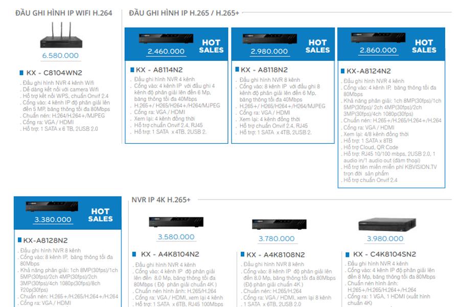 Giá của đầu ghi hình camera IP