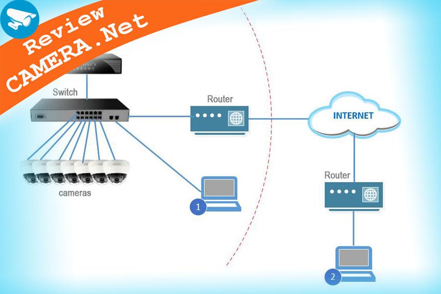 Hướng dẫn chi tiết các bước  lắp đặt bộ camera IP có dây đầy đủ nhất