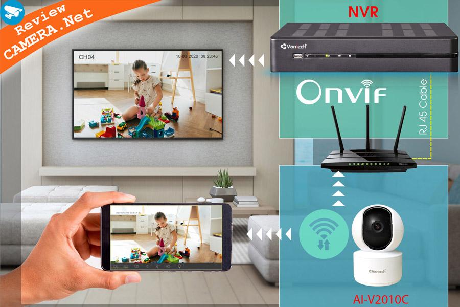 Các phần mềm chuyên dụng cho Camera Vantech