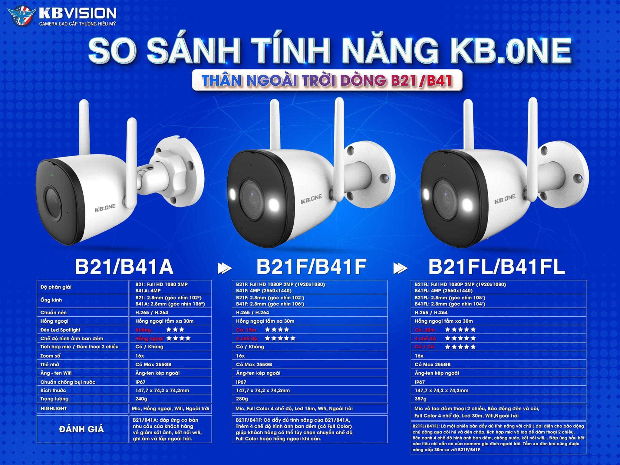 Phân biệt Kbone KN-B41, KN-B41F, KN-B41FL